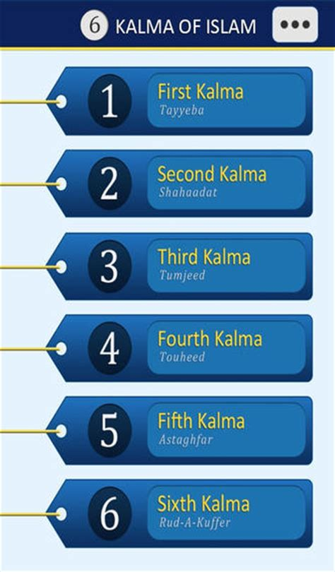 Six Islamic Kalma Download